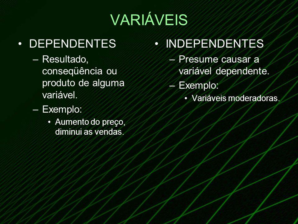 VARIÁVEIS DEPENDENTES INDEPENDENTES