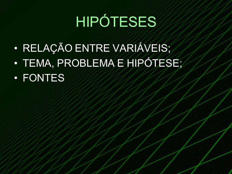HIPÓTESES RELAÇÃO ENTRE VARIÁVEIS; TEMA, PROBLEMA E HIPÓTESE; FONTES