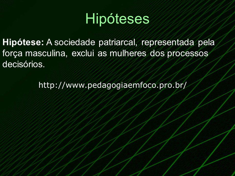 HipótesesHipótese: A sociedade patriarcal, representada pela força masculina, exclui as mulheres dos processos decisórios.