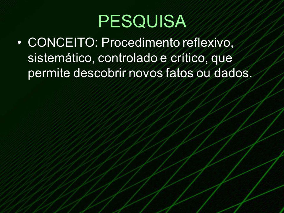 PESQUISACONCEITO: Procedimento reflexivo, sistemático, controlado e crítico, que permite descobrir novos fatos ou dados.
