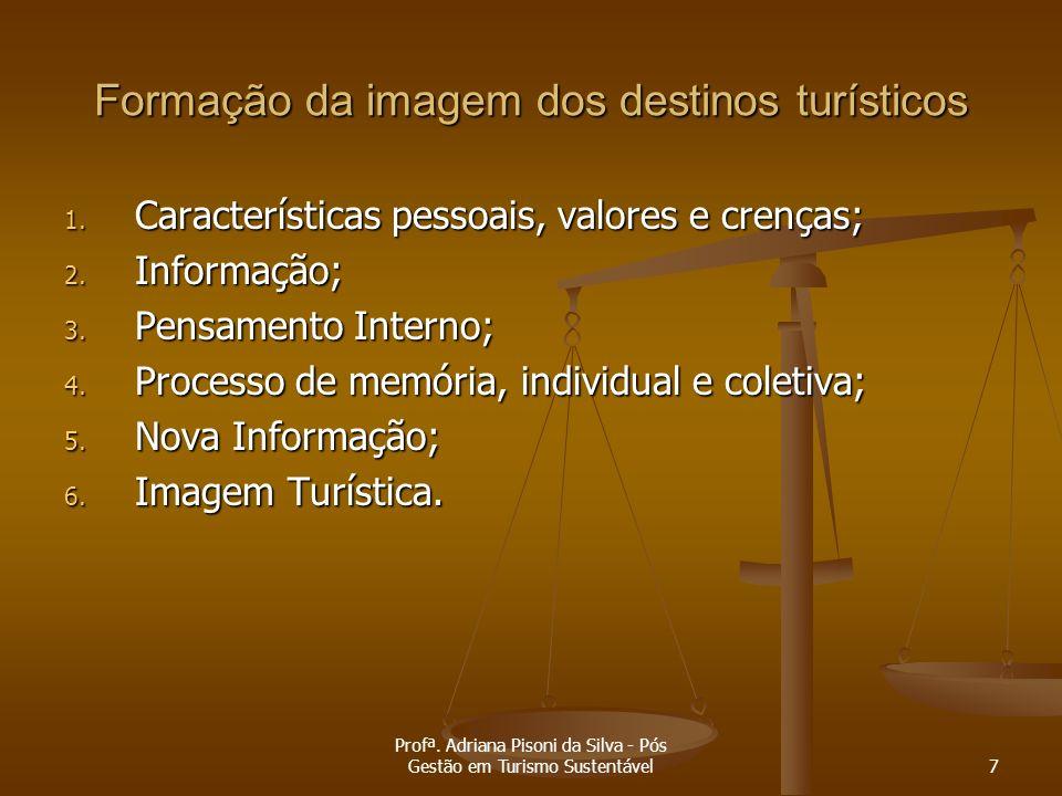 Formação da imagem dos destinos turísticos