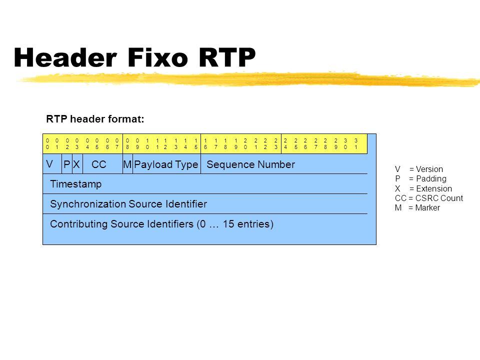 Header Fixo RTP RTP header format: V P X CC M Payload Type