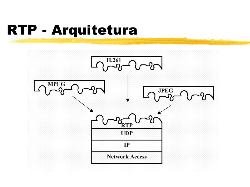 RTP - Arquitetura