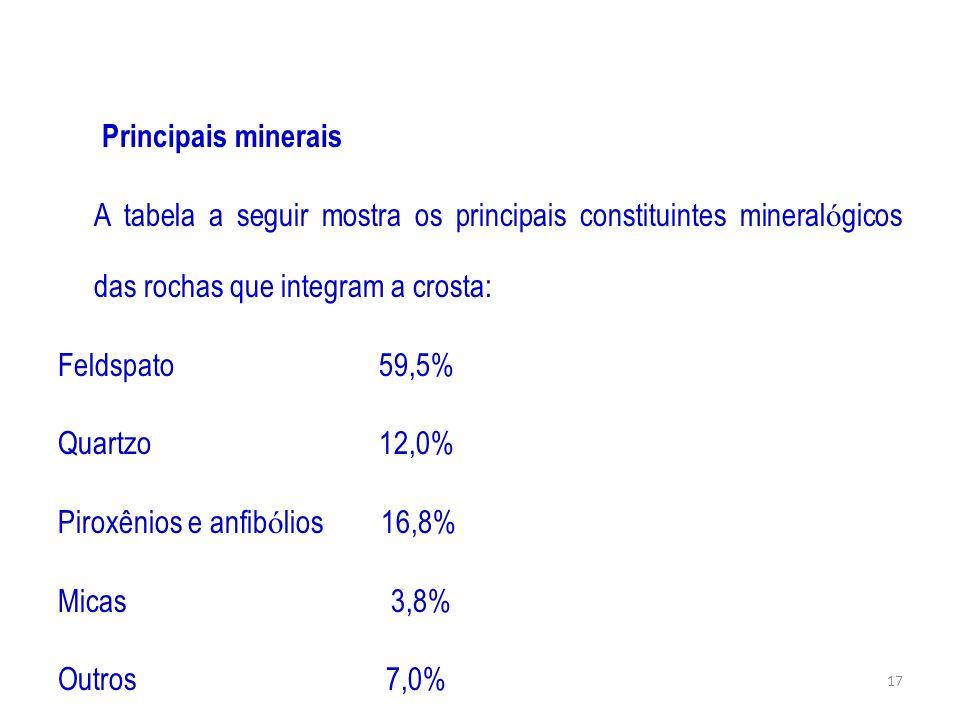 Principais minerais A tabela a seguir mostra os principais constituintes mineralógicos das rochas que integram a crosta:
