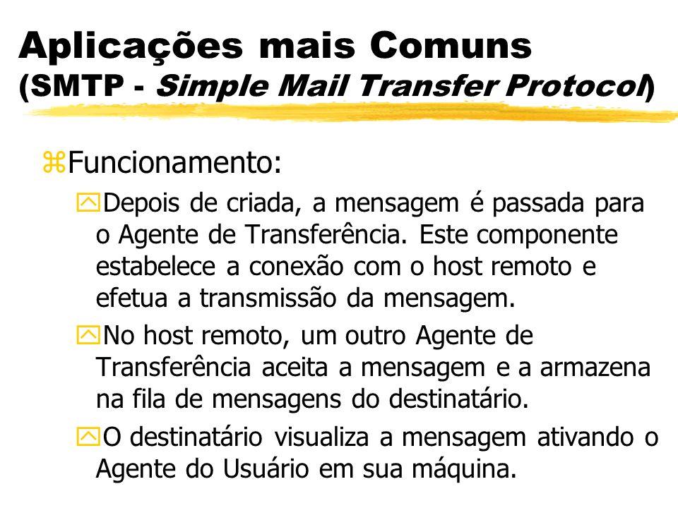 Aplicações mais Comuns (SMTP - Simple Mail Transfer Protocol)