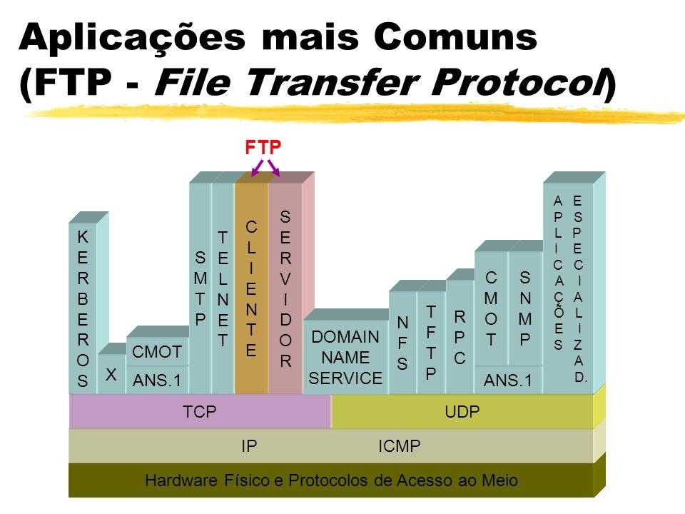 Aplicações mais Comuns (FTP - File Transfer Protocol)