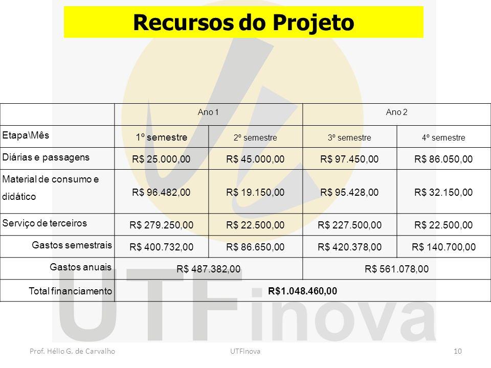 Recursos do Projeto Etapa\Mês 1º semestre Diárias e passagens