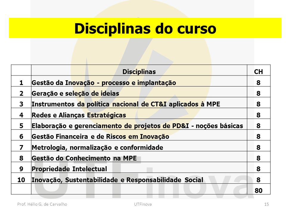 Disciplinas do curso Disciplinas CH 1