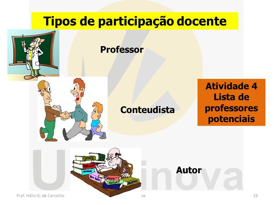 Tipos de participação docente Lista de professores potenciais