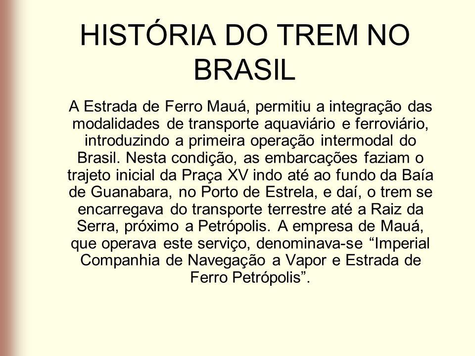 HISTÓRIA DO TREM NO BRASIL