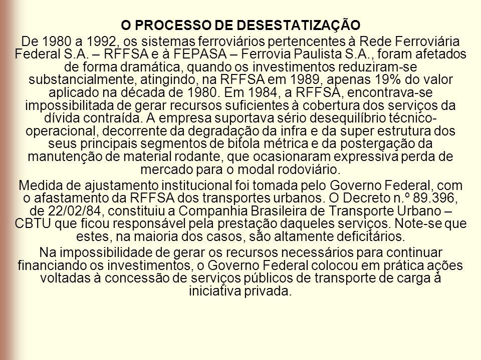 O PROCESSO DE DESESTATIZAÇÃO
