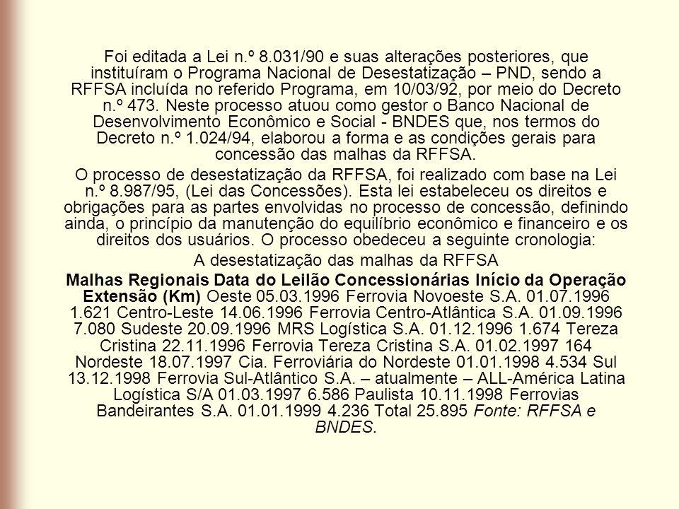 A desestatização das malhas da RFFSA