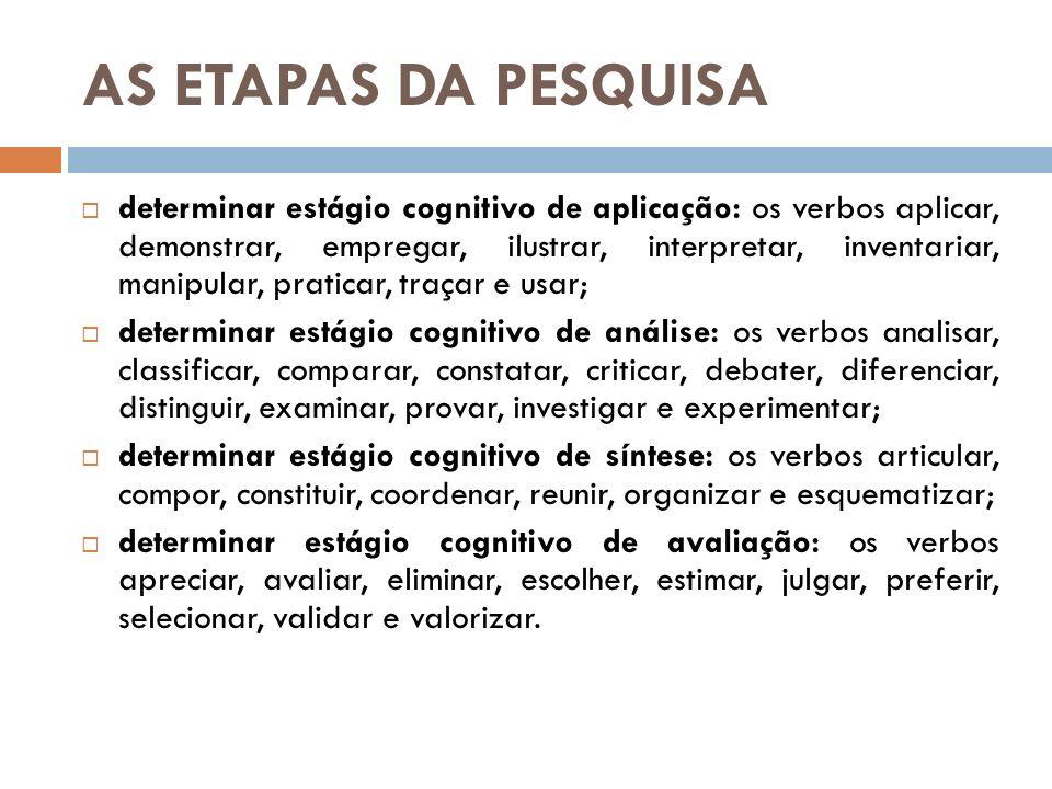 AS ETAPAS DA PESQUISA