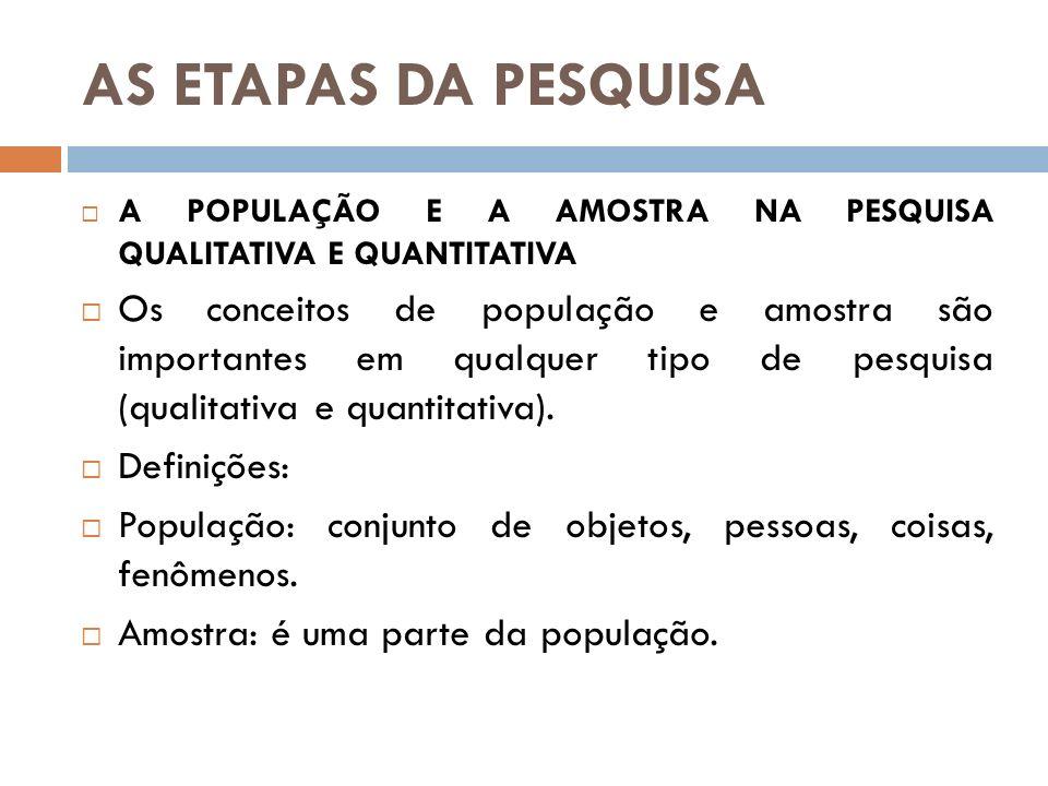 AS ETAPAS DA PESQUISA A POPULAÇÃO E A AMOSTRA NA PESQUISA QUALITATIVA E QUANTITATIVA.
