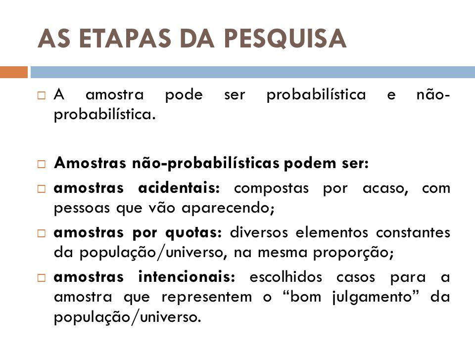 AS ETAPAS DA PESQUISA A amostra pode ser probabilística e não- probabilística. Amostras não-probabilísticas podem ser: