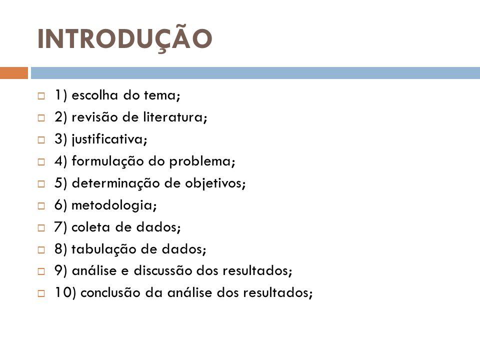 INTRODUÇÃO 1) escolha do tema; 2) revisão de literatura;
