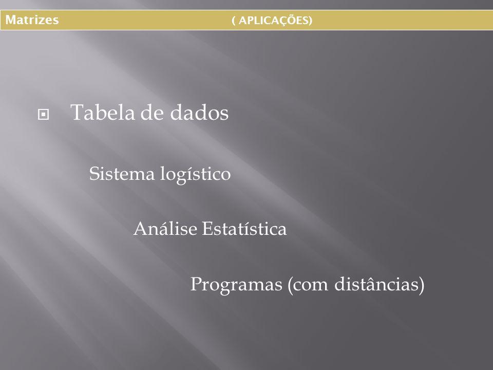 Tabela de dados Sistema logístico Análise Estatística