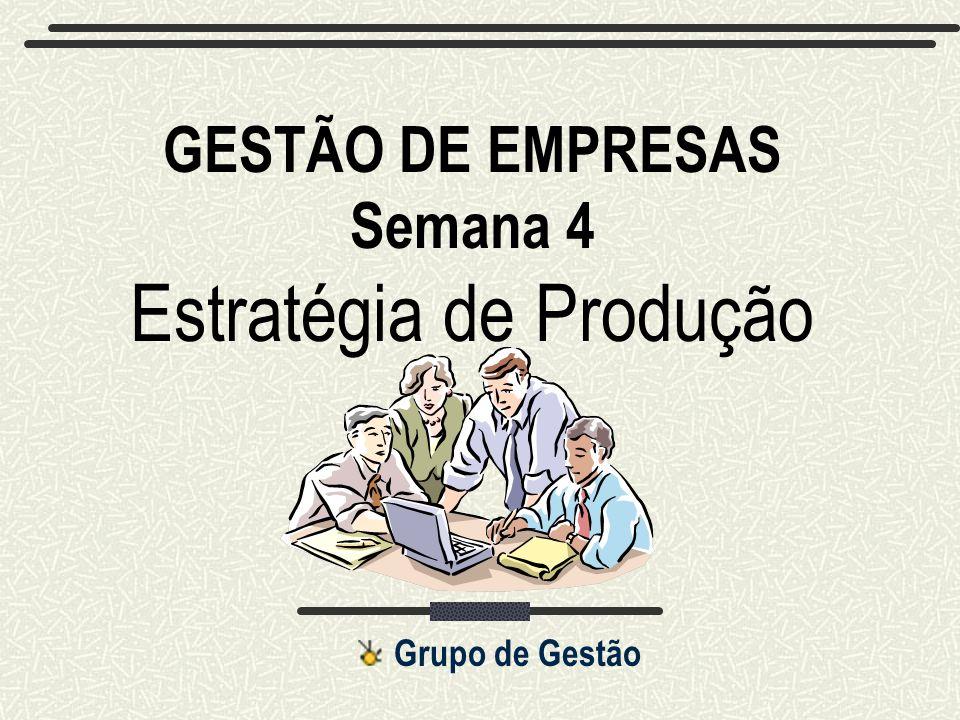 GESTÃO DE EMPRESAS Semana 4 Estratégia de Produção