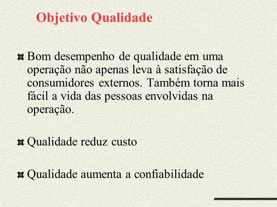 Objetivo Qualidade