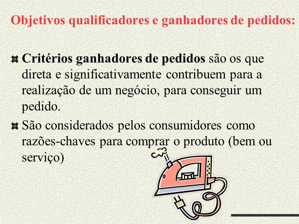 Objetivos qualificadores e ganhadores de pedidos: