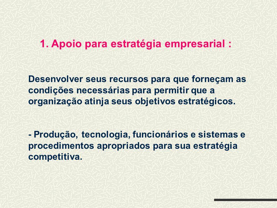 1. Apoio para estratégia empresarial :