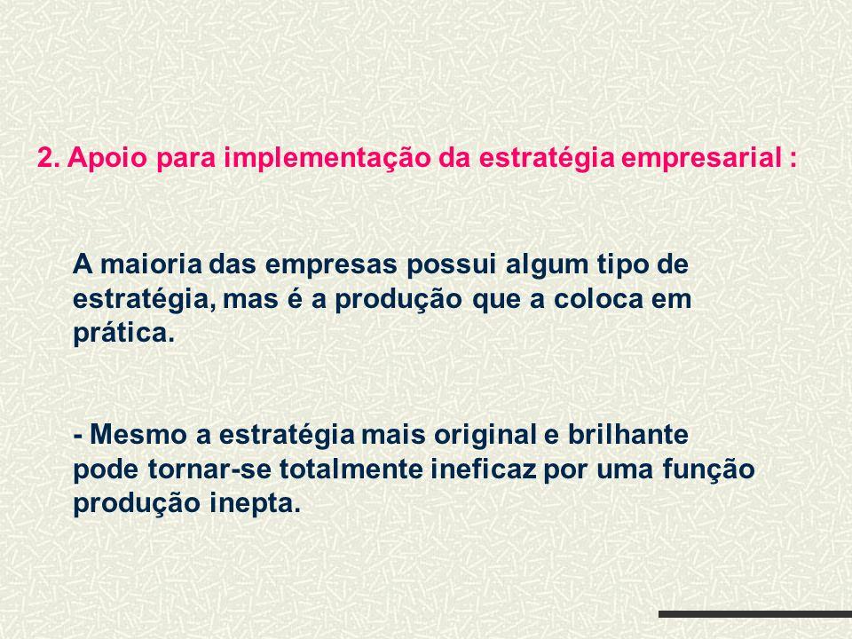 2. Apoio para implementação da estratégia empresarial :