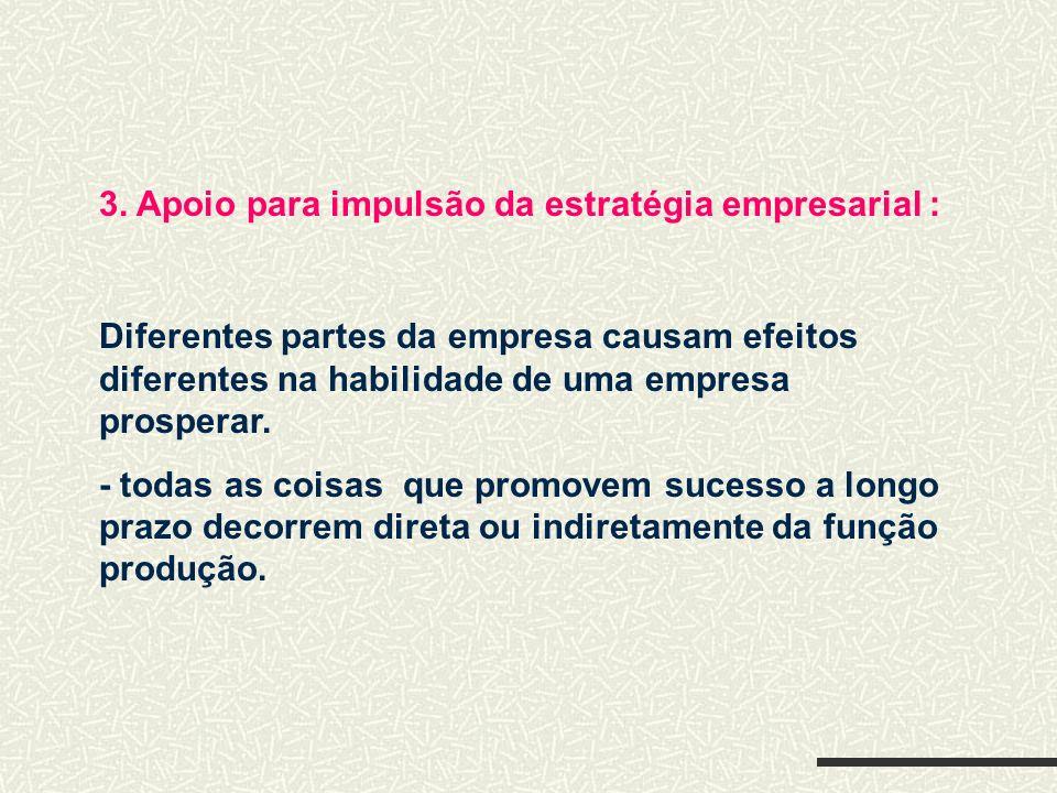 3. Apoio para impulsão da estratégia empresarial :