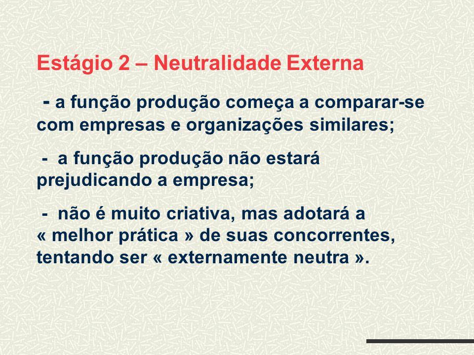 Estágio 2 – Neutralidade Externa