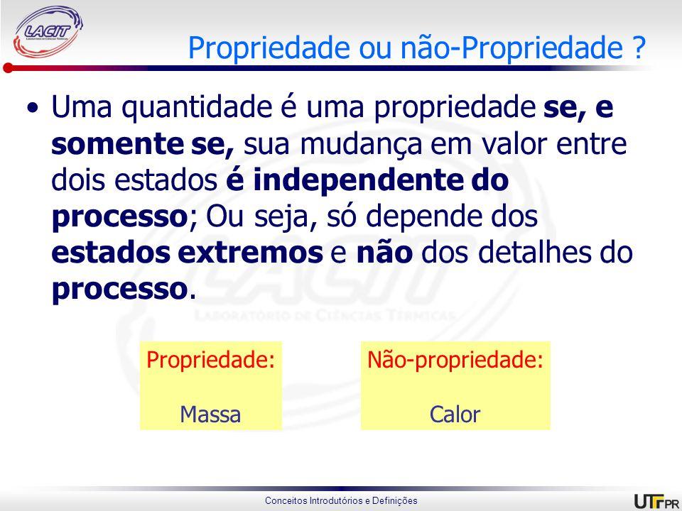 Propriedade ou não-Propriedade