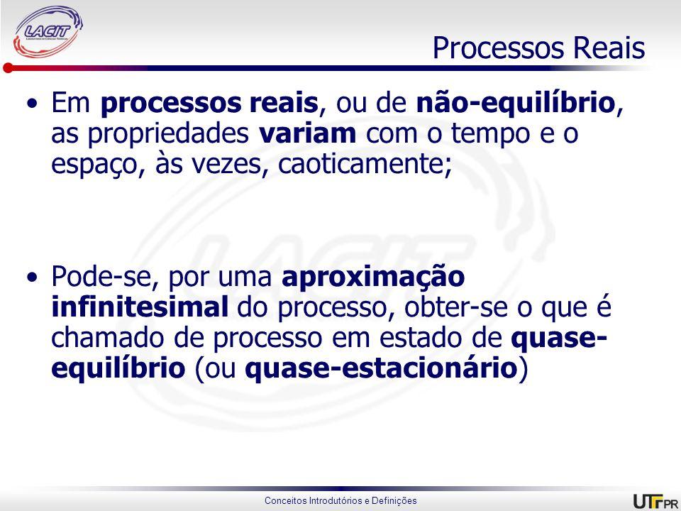 Processos Reais Em processos reais, ou de não-equilíbrio, as propriedades variam com o tempo e o espaço, às vezes, caoticamente;