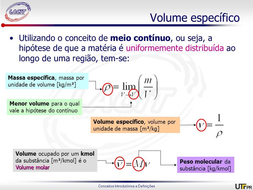 Volume específico