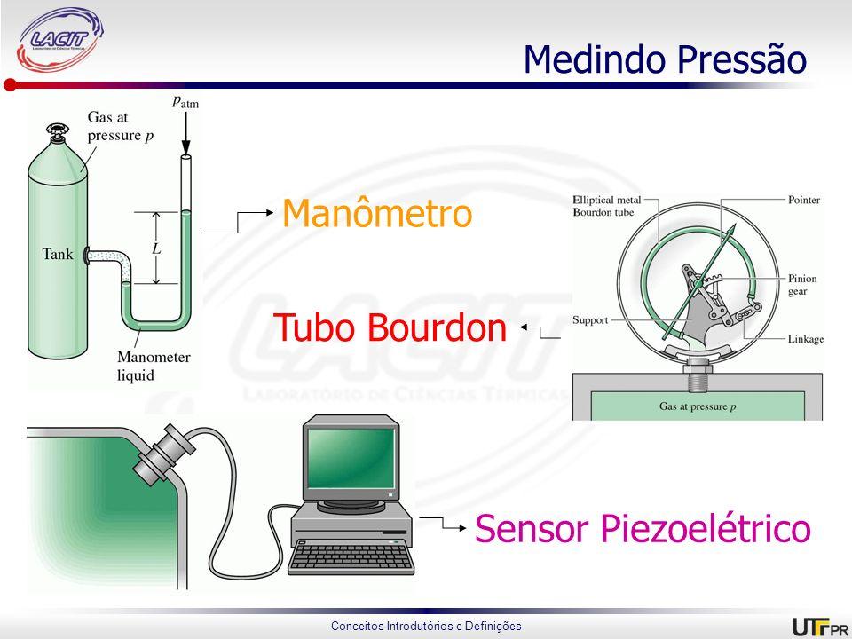 Medindo Pressão Manômetro Tubo Bourdon Sensor Piezoelétrico
