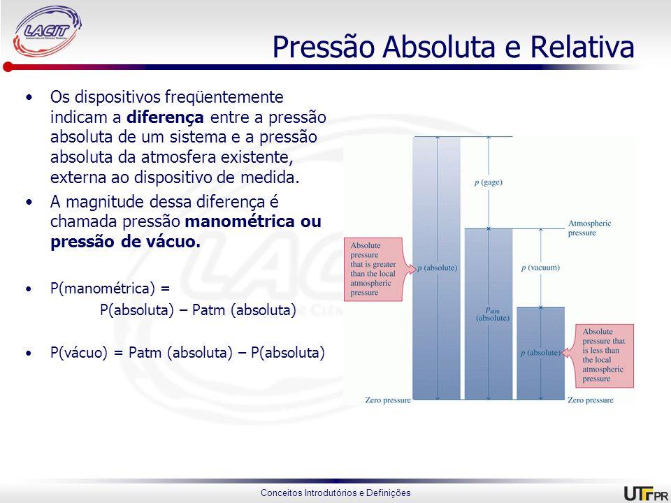 Pressão Absoluta e Relativa