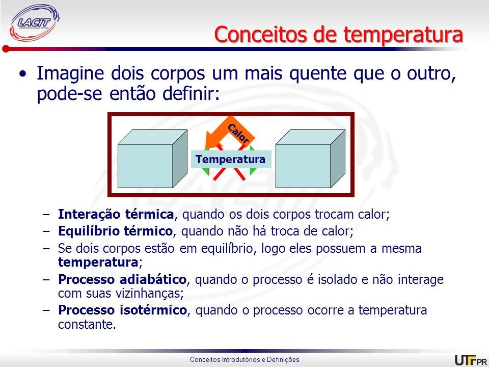 Conceitos de temperatura