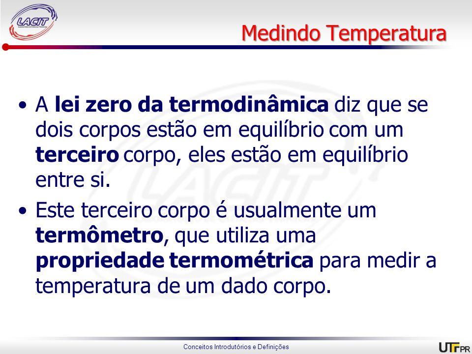 Medindo Temperatura A lei zero da termodinâmica diz que se dois corpos estão em equilíbrio com um terceiro corpo, eles estão em equilíbrio entre si.