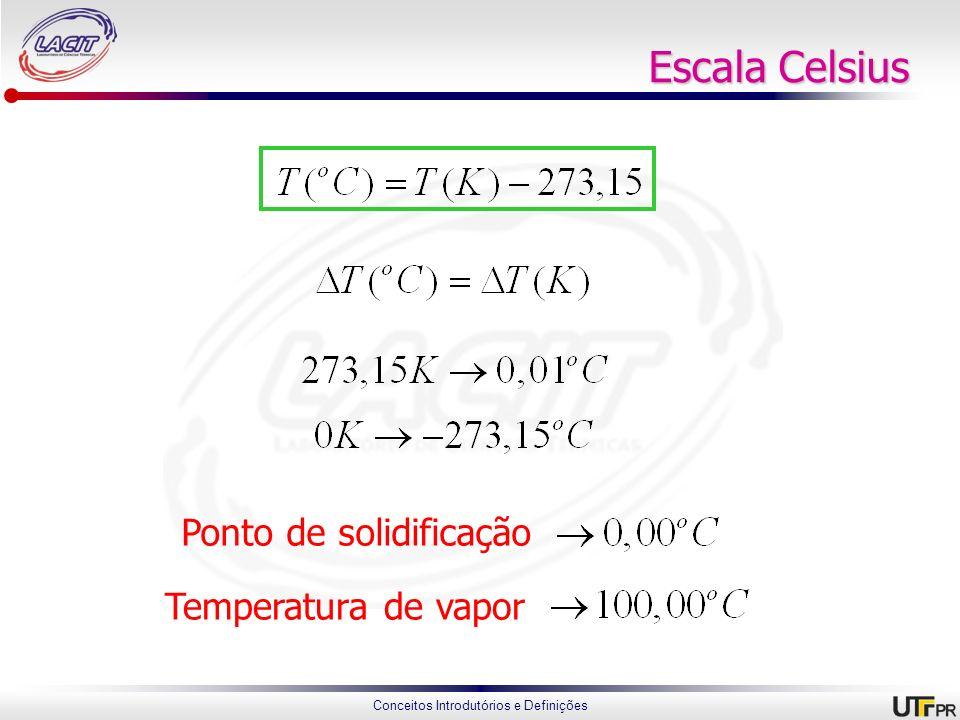 Escala Celsius Ponto de solidificação Temperatura de vapor