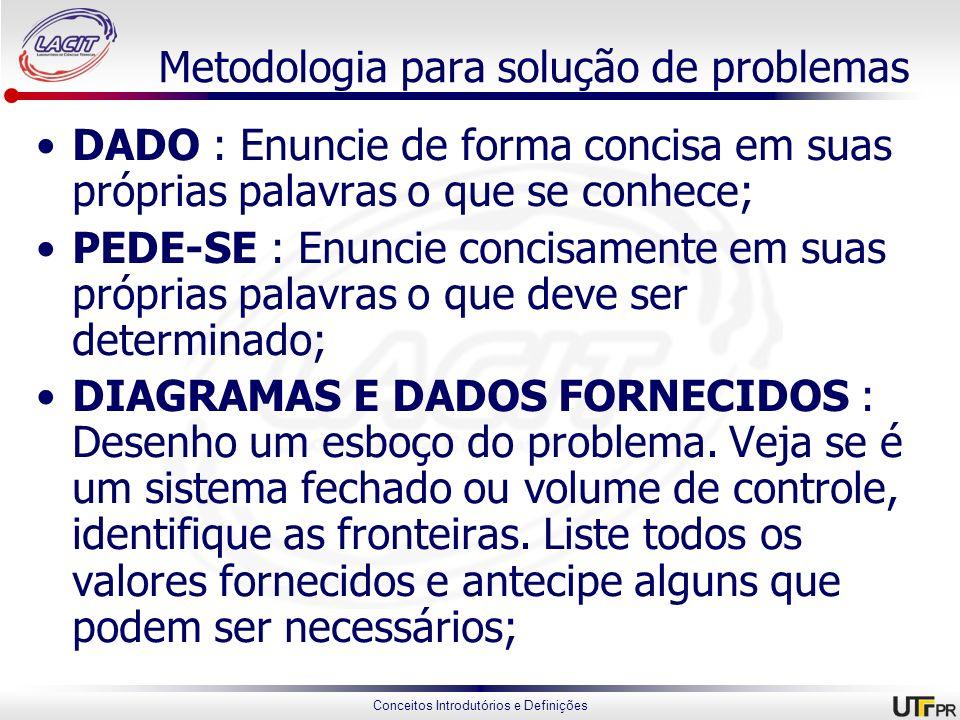 Metodologia para solução de problemas