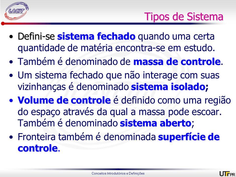 Tipos de Sistema Defini-se sistema fechado quando uma certa quantidade de matéria encontra-se em estudo.