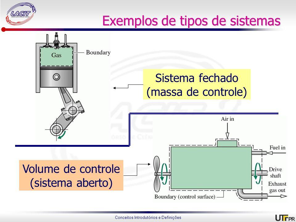 Exemplos de tipos de sistemas