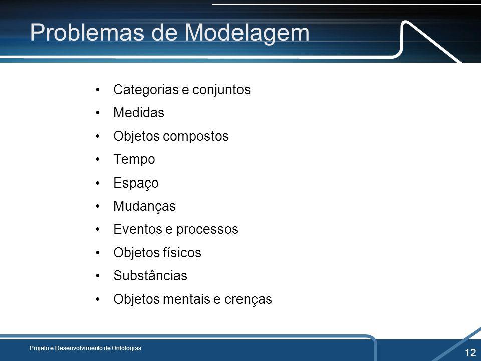 Problemas de Modelagem