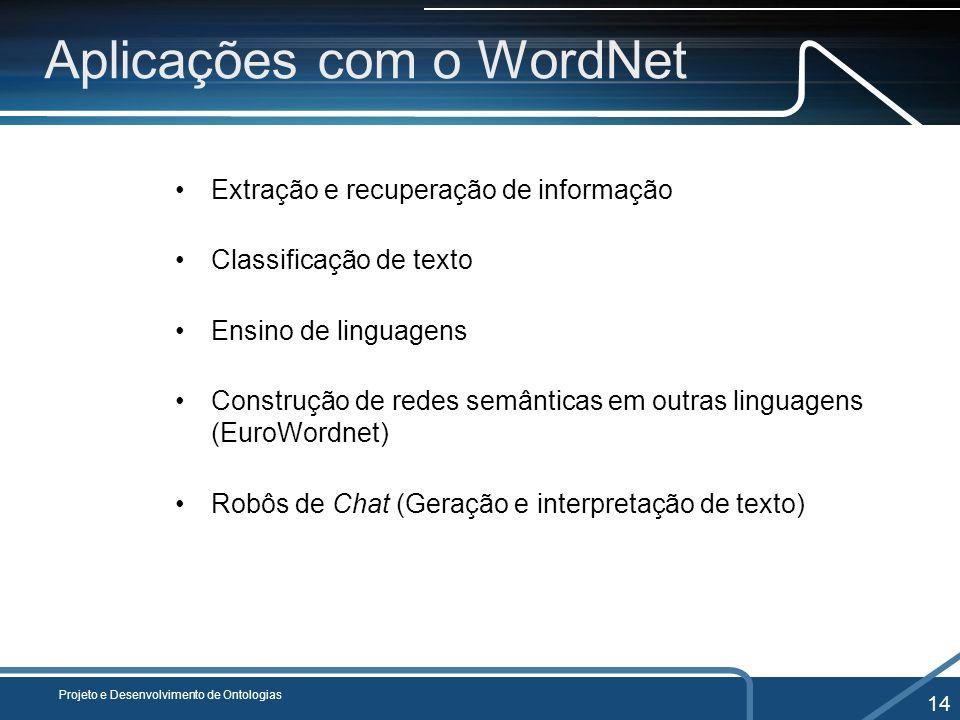 Aplicações com o WordNet