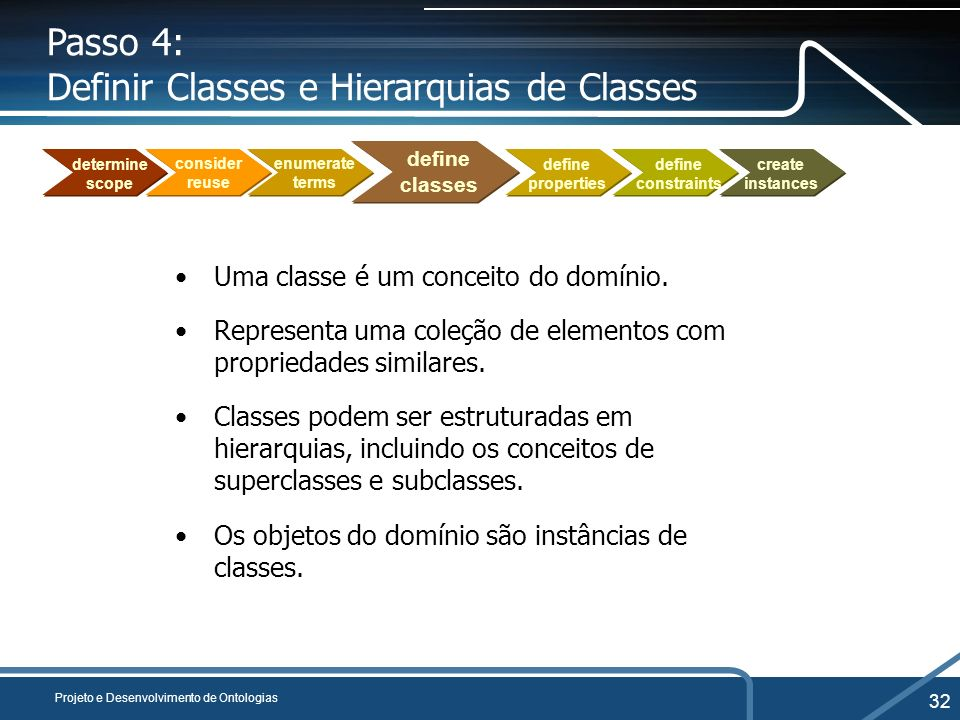 Passo 4: Definir Classes e Hierarquias de Classes