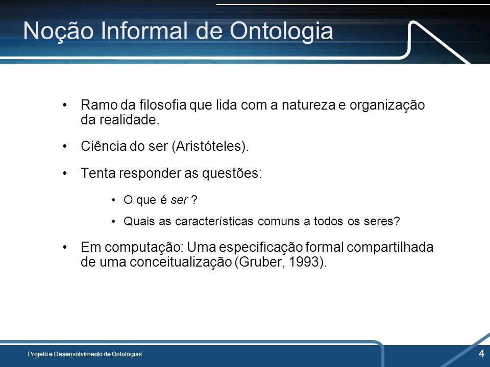 Noção Informal de Ontologia