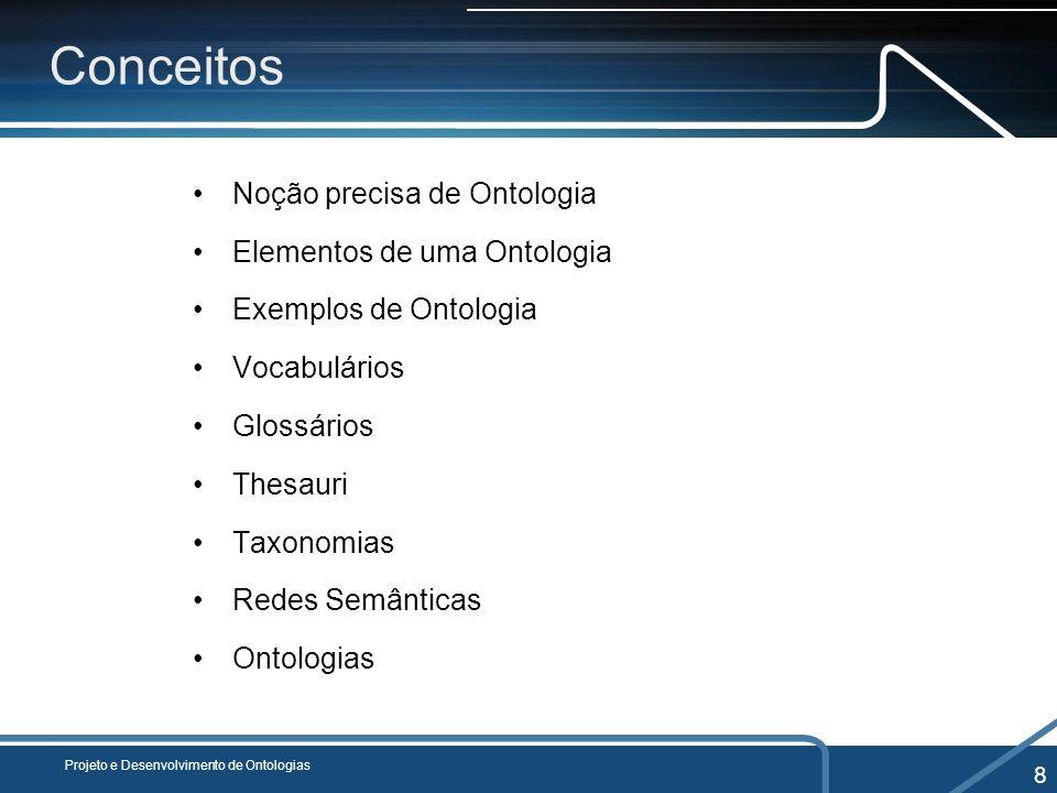 Conceitos Noção precisa de Ontologia Elementos de uma Ontologia