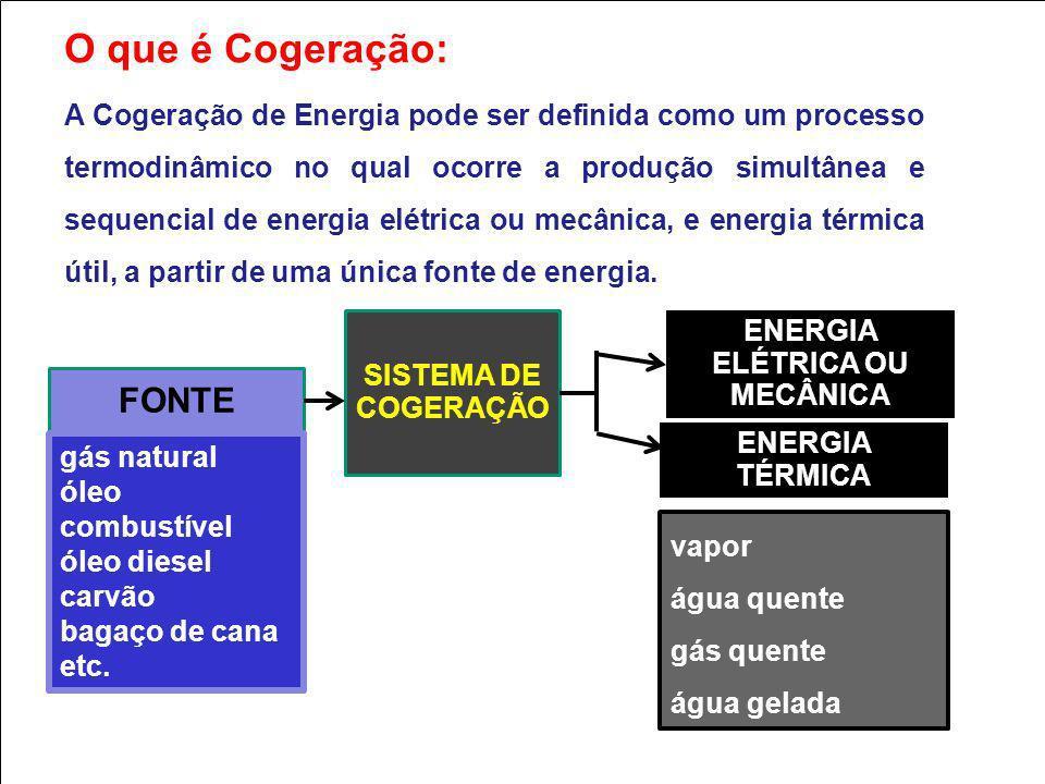 ENERGIA ELÉTRICA OU MECÂNICA