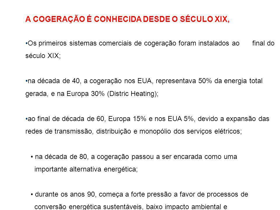 A COGERAÇÃO É CONHECIDA DESDE O SÉCULO XIX,