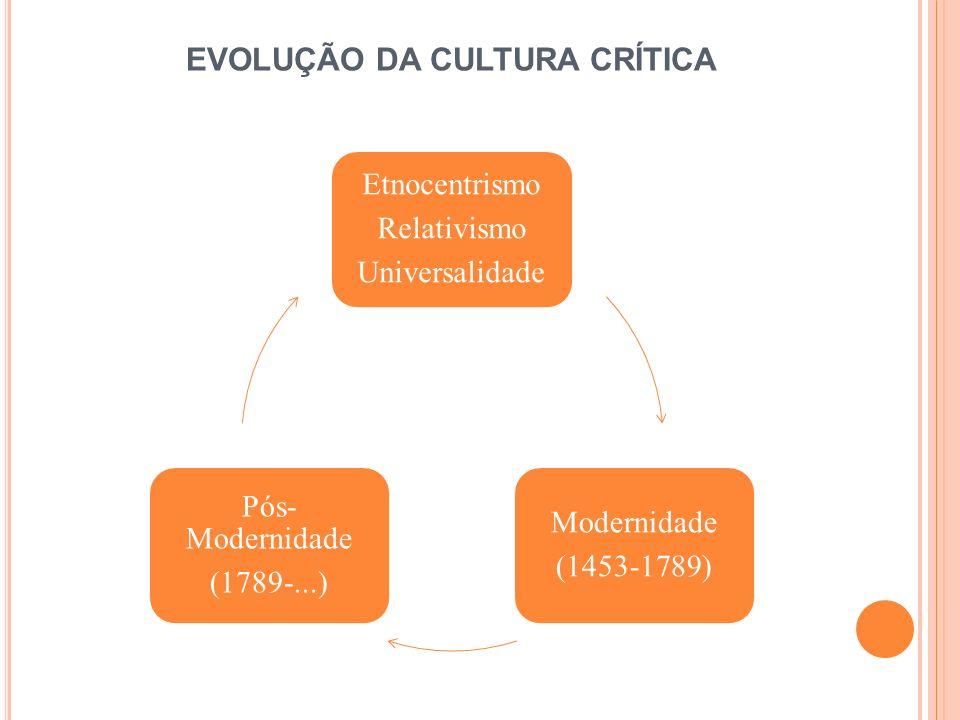 EVOLUÇÃO DA CULTURA CRÍTICA