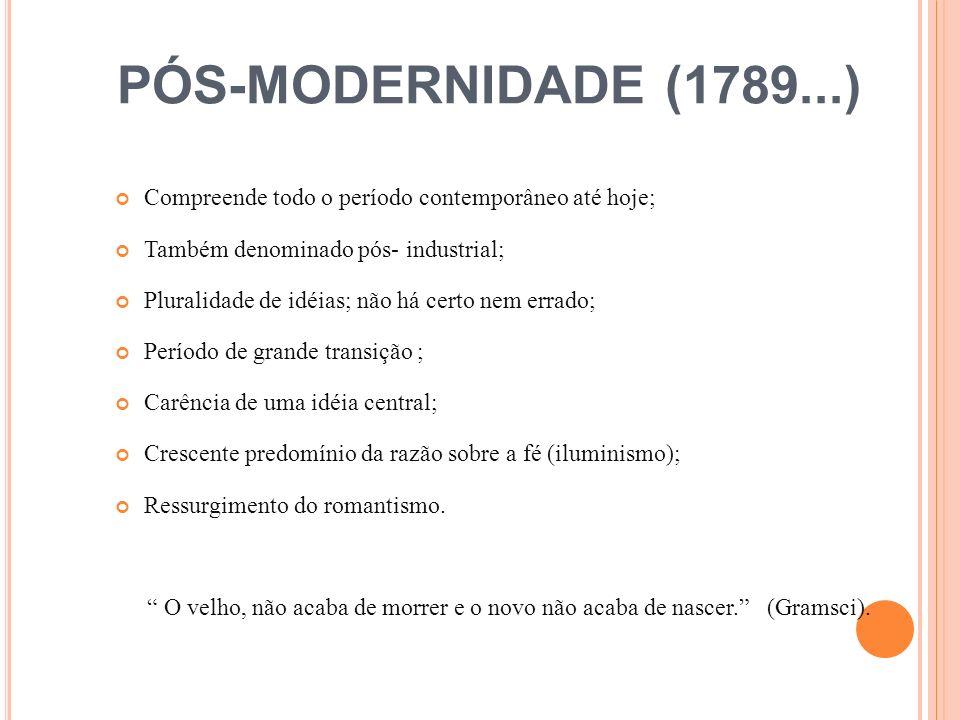 PÓS-MODERNIDADE (1789...) Compreende todo o período contemporâneo até hoje; Também denominado pós- industrial;