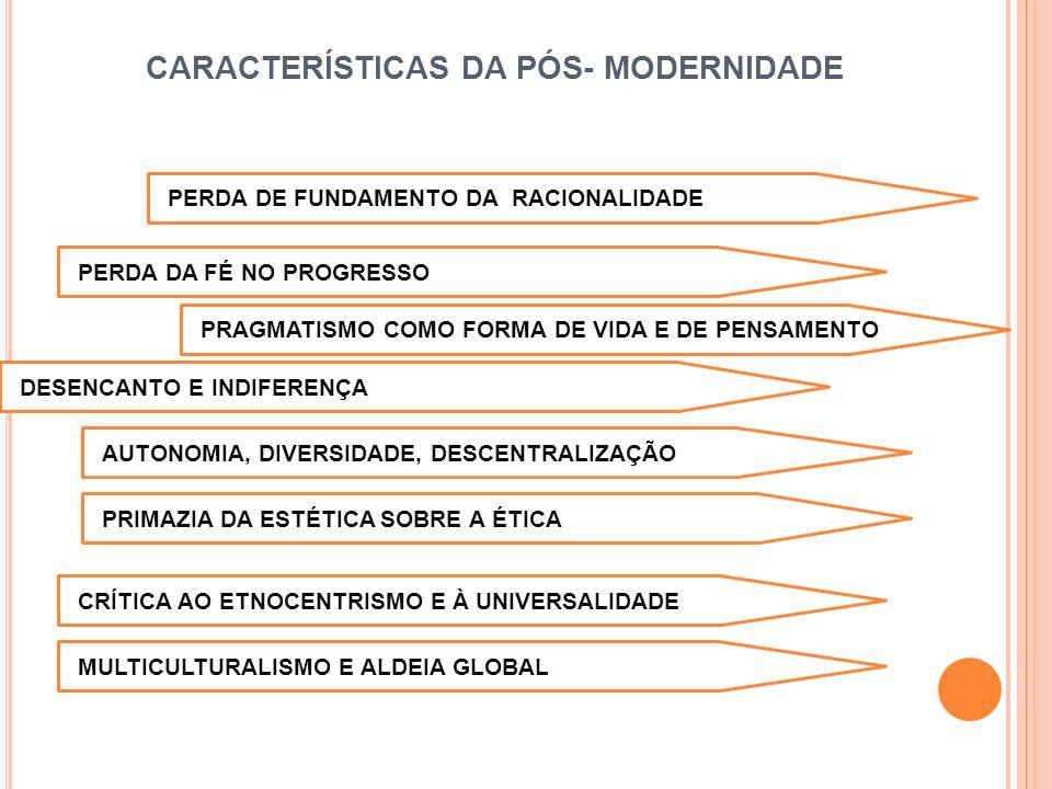 CARACTERÍSTICAS DA PÓS- MODERNIDADE
