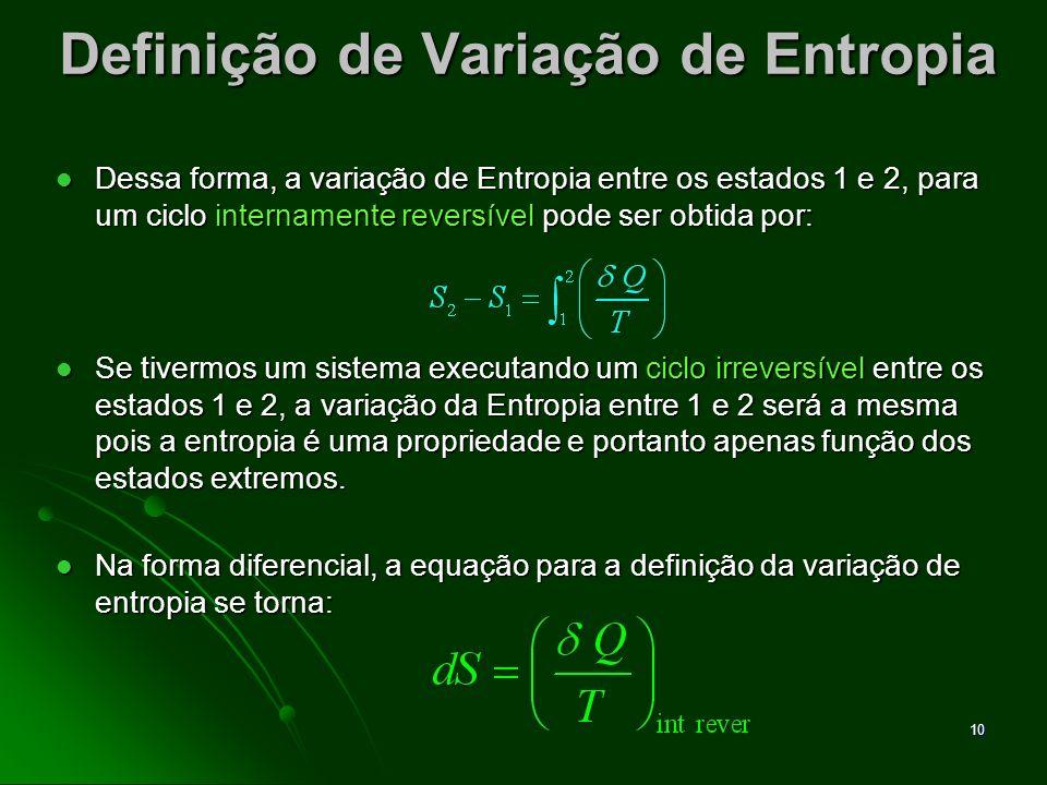 Definição de Variação de Entropia